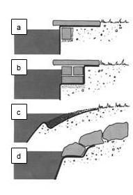 Types of pond edgings